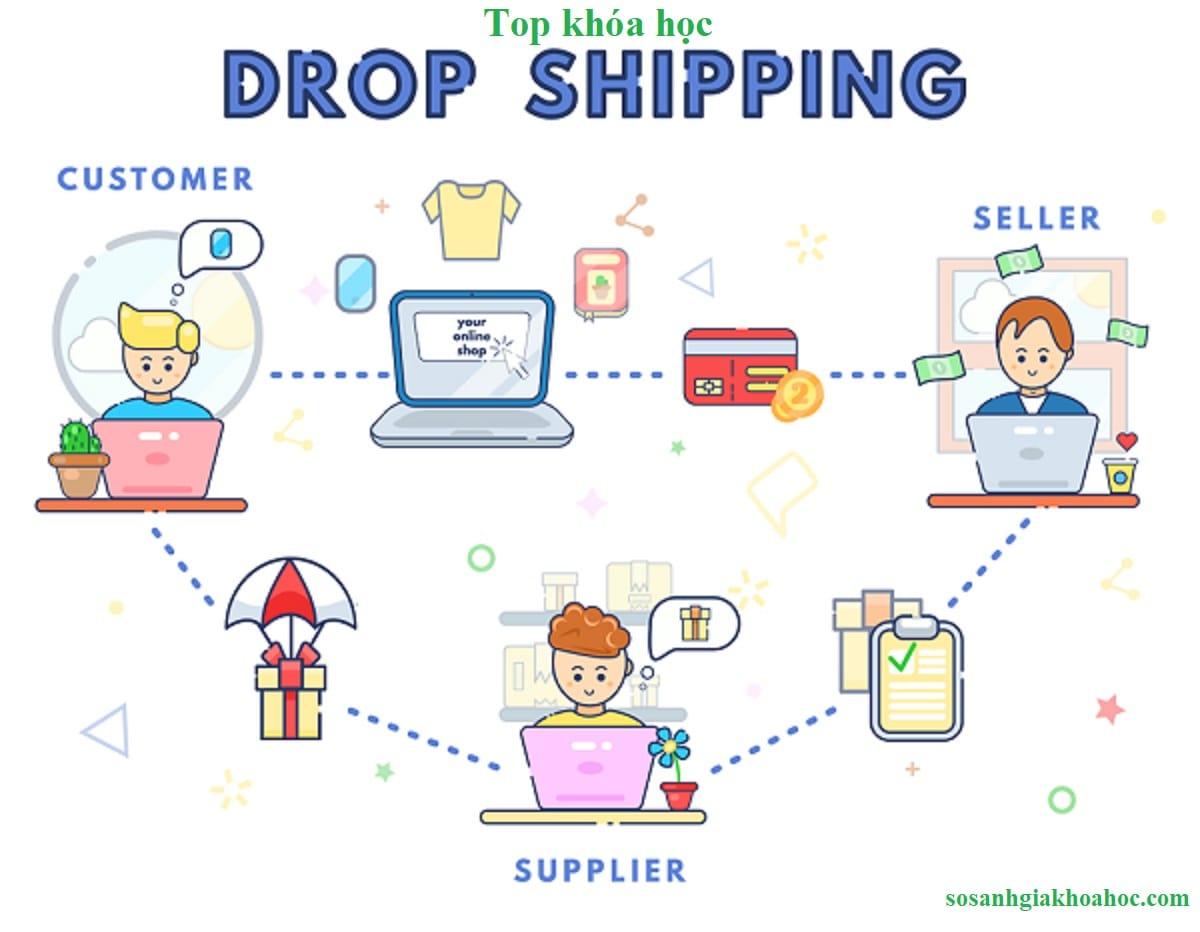 Top 5 Khóa học Dropshipping giúp bạn kiếm tiền hiệu quả {Year}